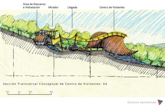 180130 ITSA Feasibility Study & Conceptual Design Booklet7
